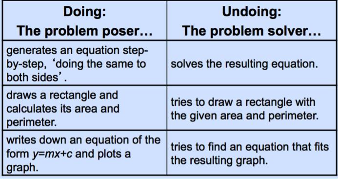 problem posing education examples